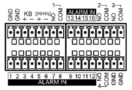 5-series-alarm-rear-panel.jpg