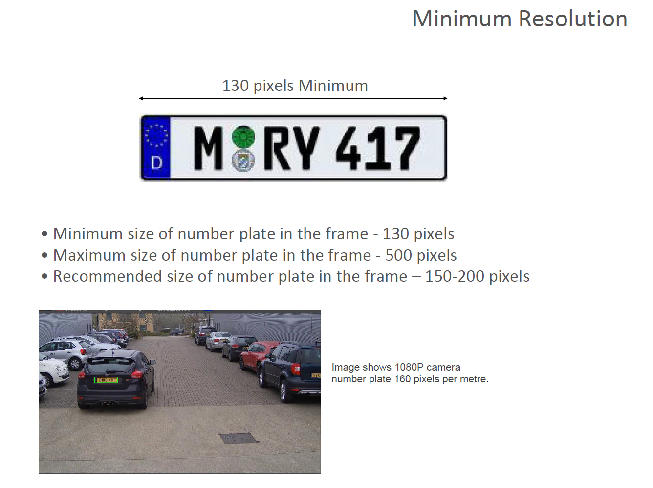 Number Plate Minimum Resolution for ANPR – LILIN Technical Support